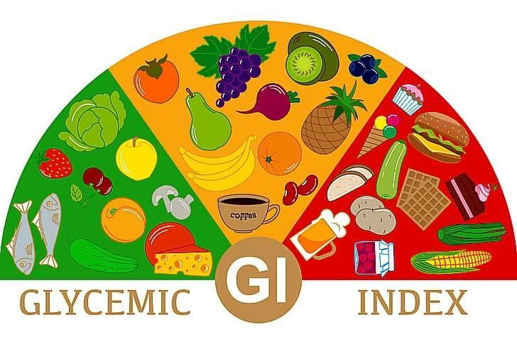 Гликемический индекс: полная таблица из 250 продуктов питания