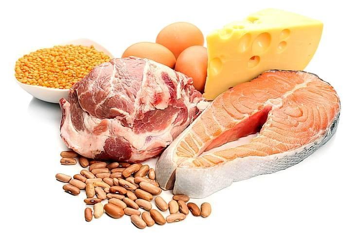 Кето диета: полный список продуктов, что можно и нельзя